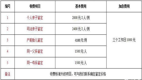 入户亲子鉴定费用在2000-3000元之间