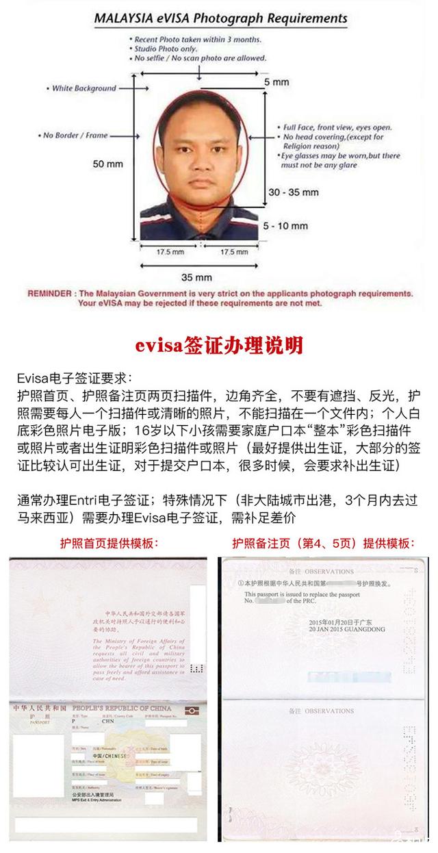 evisa电子签证