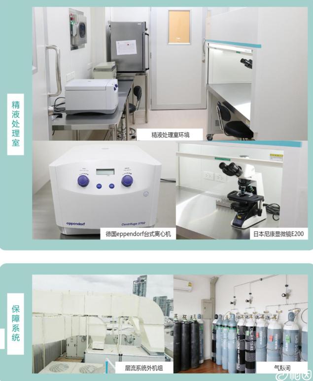 曼谷RFG精液处理室