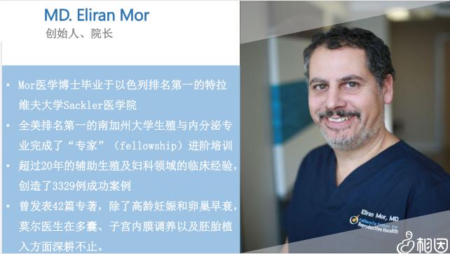 Eliran Mor博士