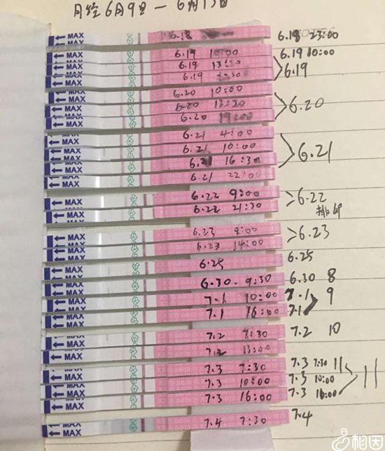 排卵试纸检测记录表