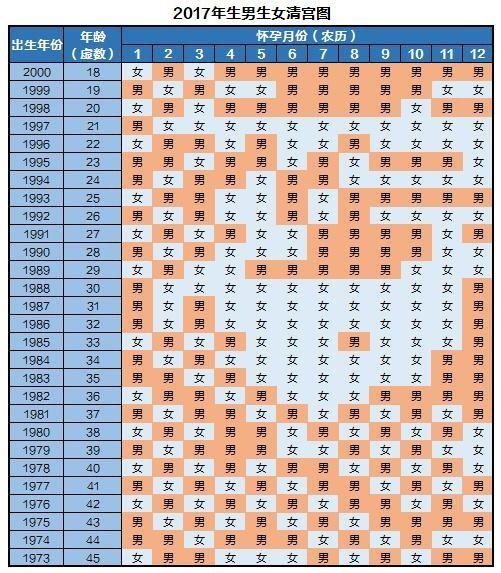 清宫图2017