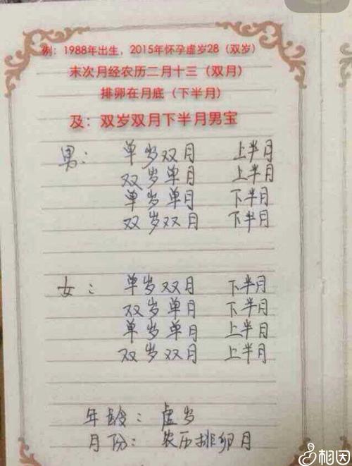 双岁单月生男口诀表