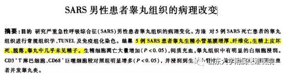 SARS对男性生育能力的影响