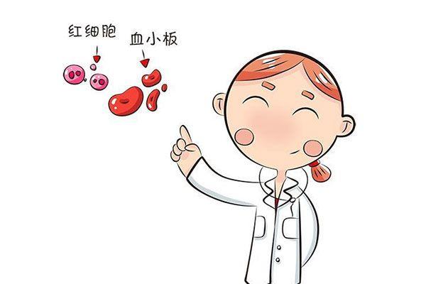 血常规检查能判断出贫血症状